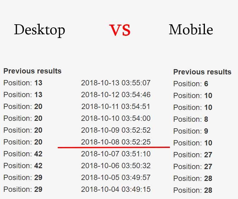mobile-first indexing vs desktop